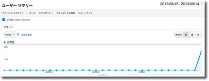 Google-Analytics_start