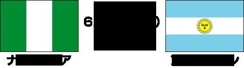 2014FIFAワールドカップ ブラジル大会【グループF最終節】ナイジェリア vs アルゼンチン テレビ観戦記(2014.6.26)