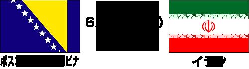 2014FIFAワールドカップ ブラジル大会【グループF最終節】ボスニア・ヘルツェゴビナ vs イラン テレビ観戦記(2014.6.26)