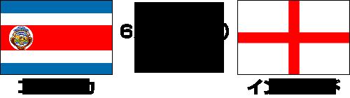 2014FIFAワールドカップ ブラジル大会【グループD最終節】コスタリカ vs イングランド テレビ観戦記(2014.6.25)