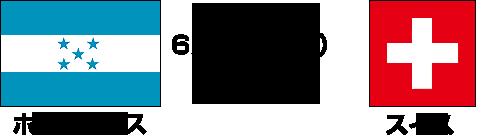 2014FIFAワールドカップ ブラジル大会【グループE最終節】ホンジュラス vs スイス テレビ観戦記(2014.6.26)