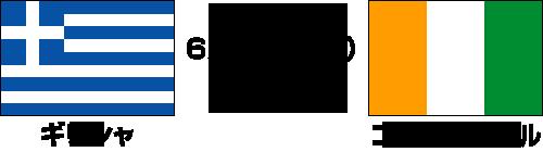 2014FIFAワールドカップ ブラジル大会【グループC最終節】ギリシャ vs コートジボワール テレビ観戦記(2014.6.25)