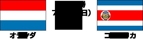 2014FIFAワールドカップ ブラジル大会【決勝トーナメント準々決勝】オランダ vs コスタリカ テレビ観戦記(2014.7.6)