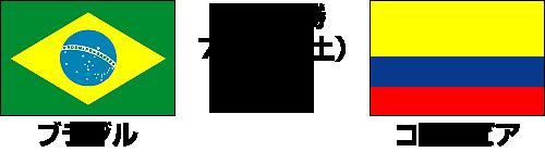 2014FIFAワールドカップ ブラジル大会【決勝トーナメント準々決勝】ブラジル vs コロンビア テレビ観戦記(2014.7.5)