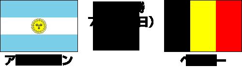 2014FIFAワールドカップ ブラジル大会【決勝トーナメント準々決勝】アルゼンチン vs ベルギー テレビ観戦記(2014.7.6)